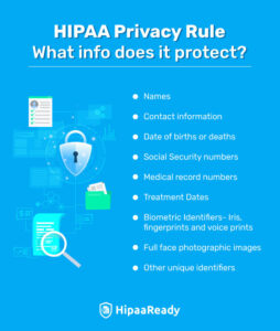 what-information-does-hipaa-privacy-rule-protect
