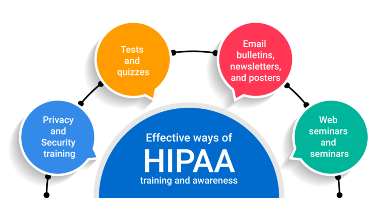 effective-hipaa-training-and-awareness-infographic