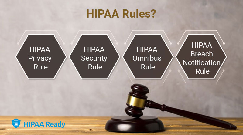 what-are-the-hipaa-rules